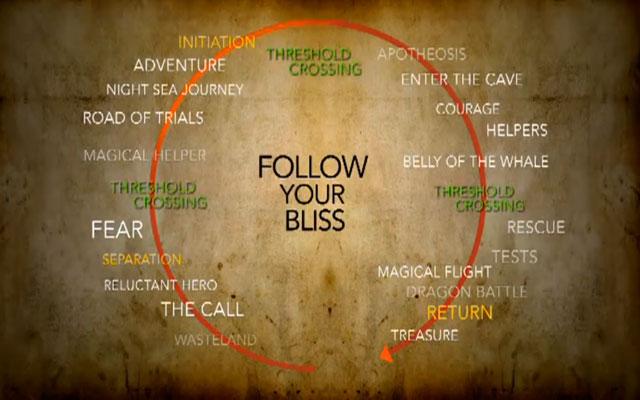 follow-your-bliss-joseph-campbell